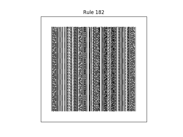 rule 182 with random initial conditions