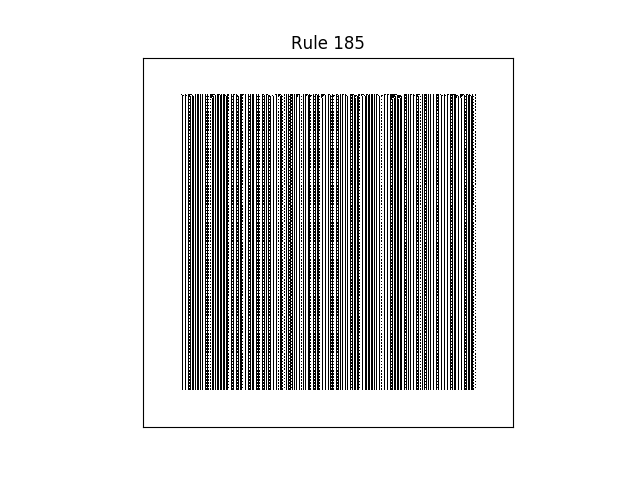 rule 185 with random initial conditions