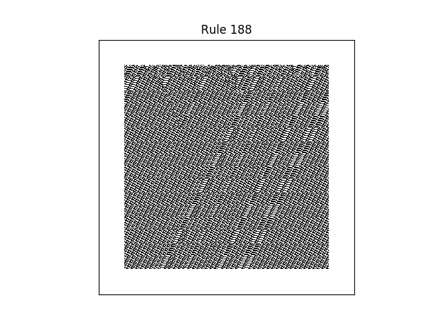 rule 188 with random initial conditions