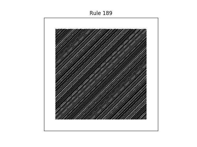 rule 189 with random initial conditions