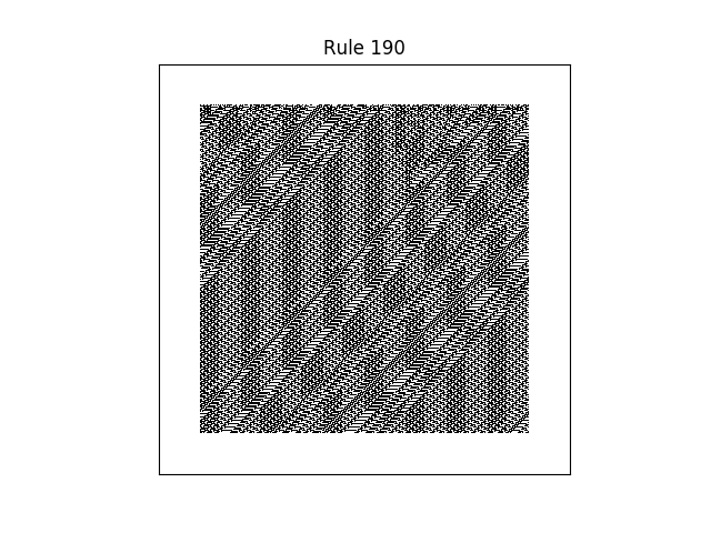 rule 190 with random initial conditions