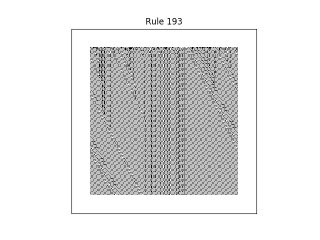 rule 193 with random initial conditions