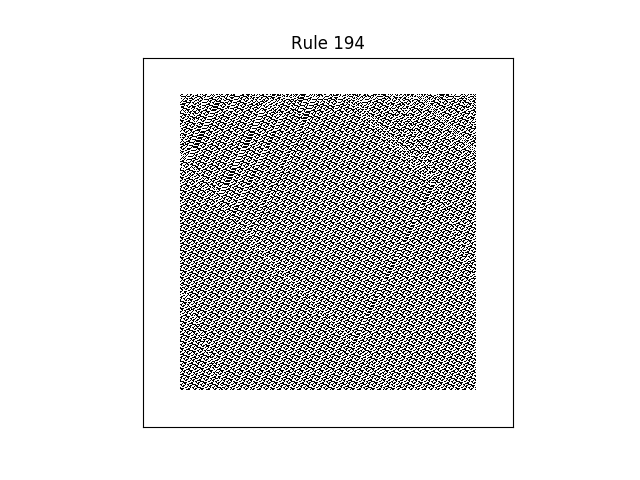 rule 194 with random initial conditions