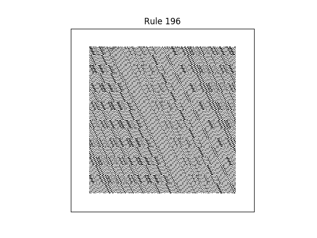 rule 196 with random initial conditions