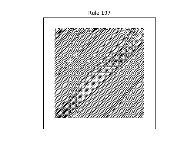 rule 197 with random initial conditions