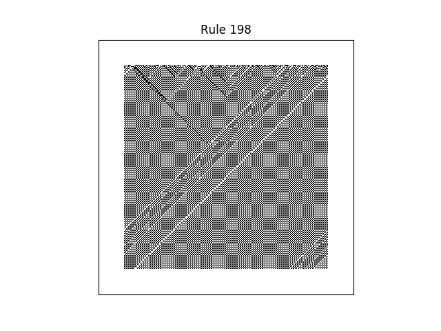 rule 198 with random initial conditions