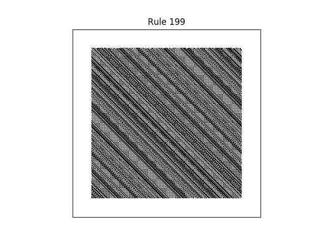 rule 199 with random initial conditions