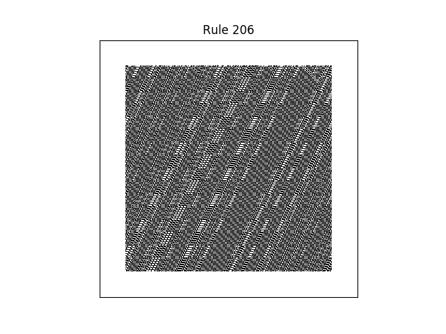 rule 206 with random initial conditions