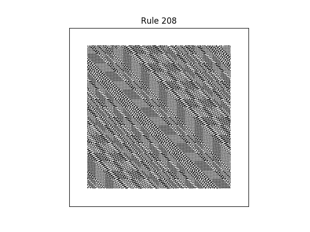 rule 208 with random initial conditions