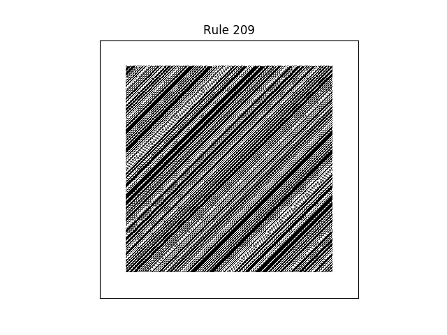 rule 209 with random initial conditions