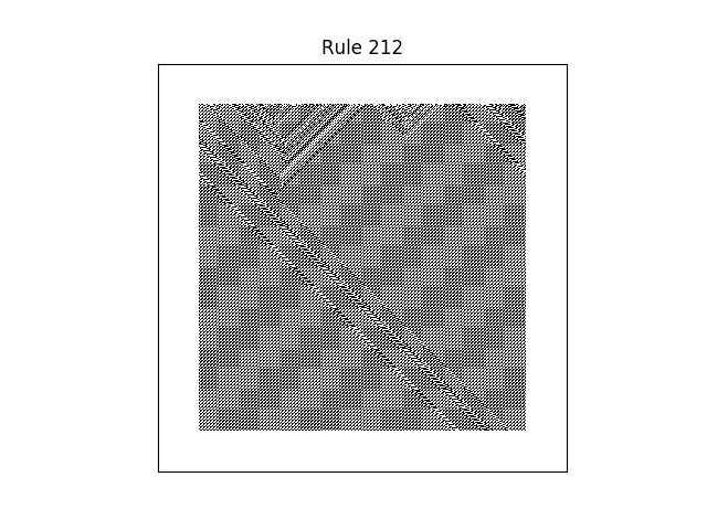 rule 212 with random initial conditions