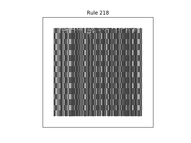 rule 218 with random initial conditions