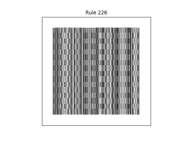 rule 226 with random initial conditions