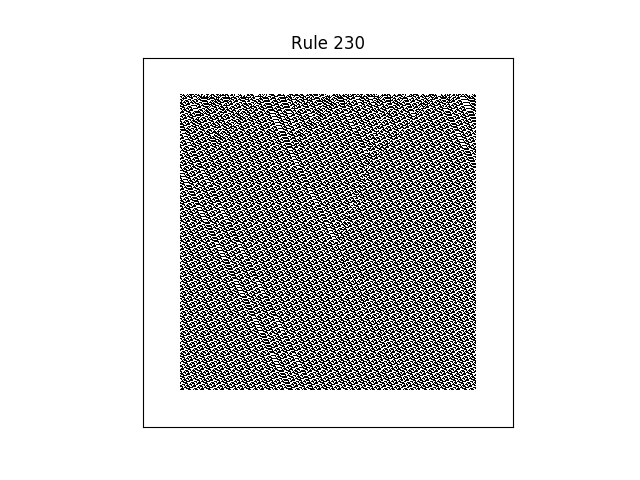 rule 230 with random initial conditions