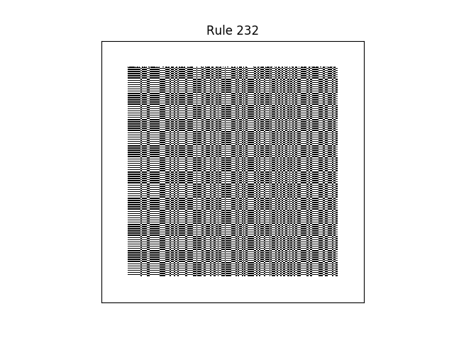rule 232 with random initial conditions