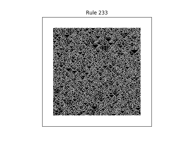 rule 233 with random initial conditions