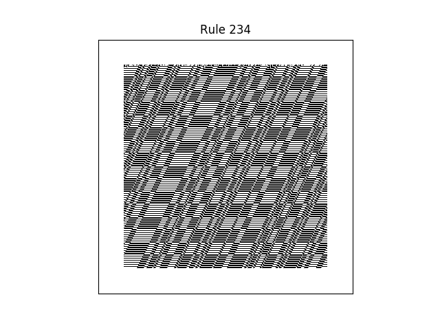 rule 234 with random initial conditions