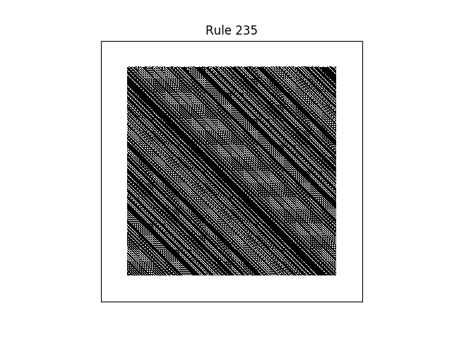rule 235 with random initial conditions