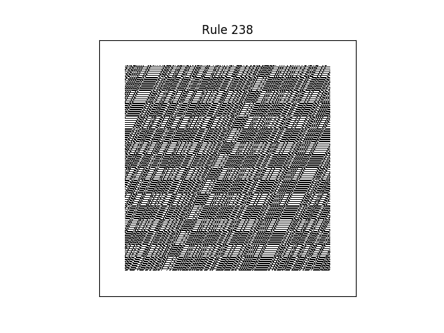 rule 238 with random initial conditions