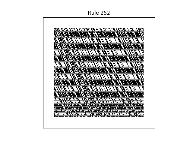 rule 252 with random initial conditions