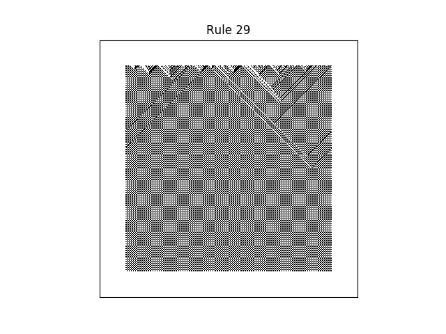 rule 29 with random initial conditions