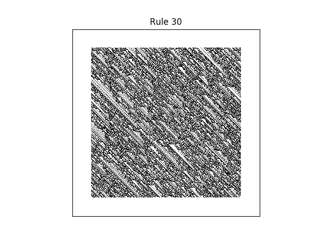 rule 30 with random initial conditions