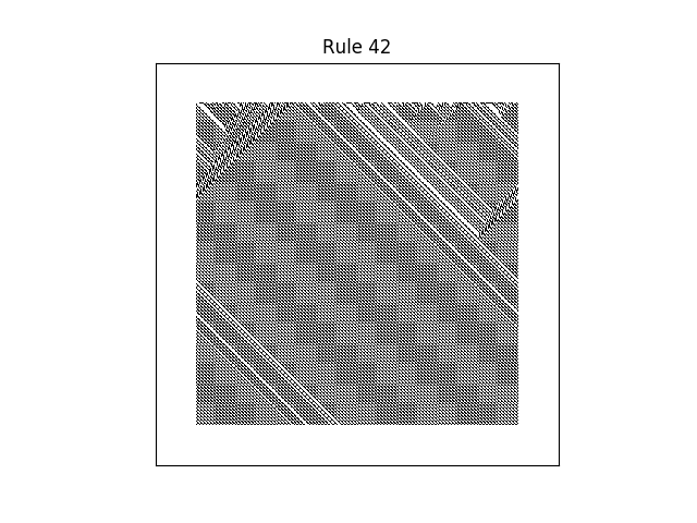 rule 42 with random initial conditions