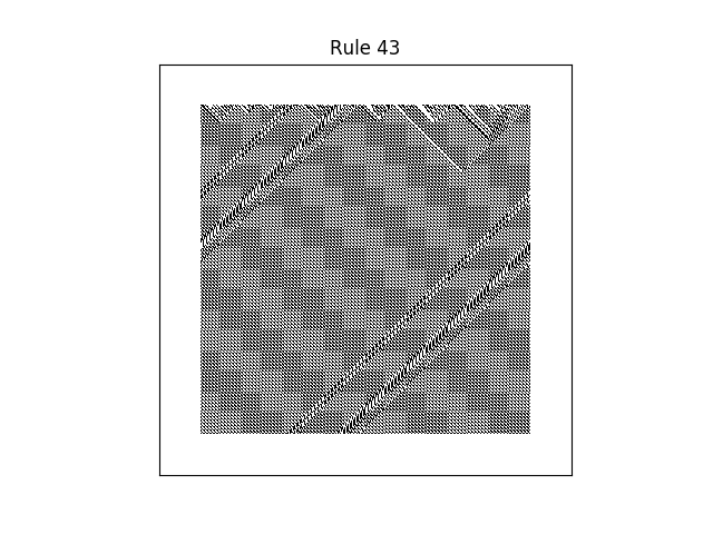 rule 43 with random initial conditions