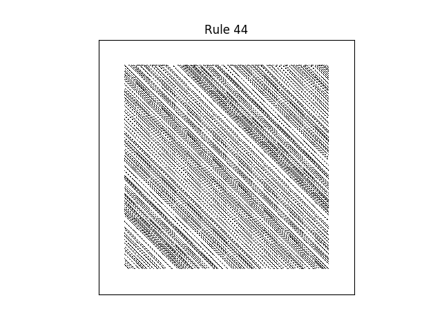 rule 44 with random initial conditions