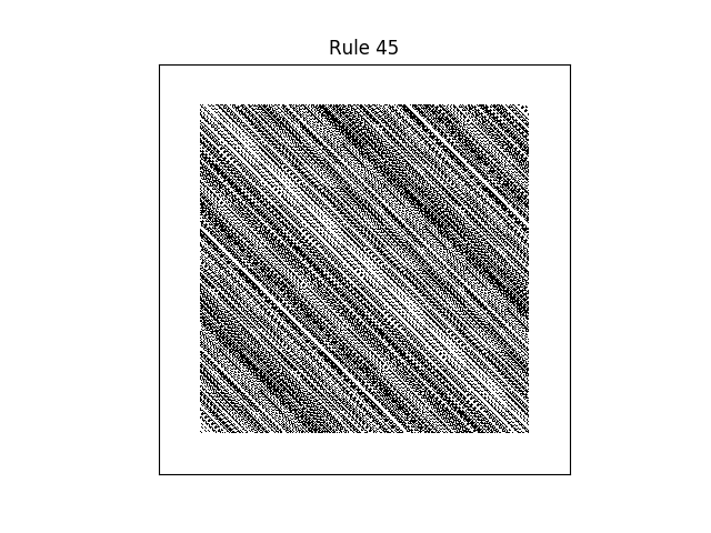 rule 45 with random initial conditions