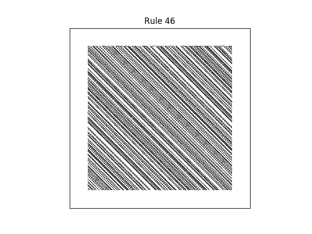 rule 46 with random initial conditions