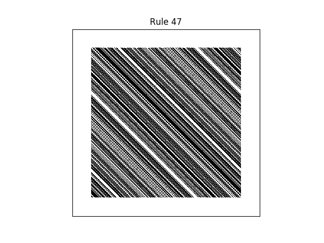 rule 47 with random initial conditions