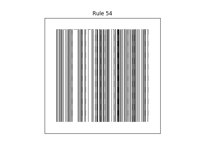 rule 54 with random initial conditions