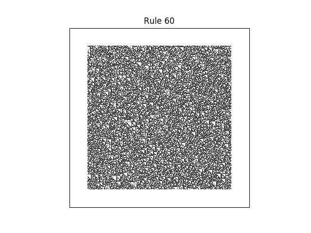 rule 60 with random initial conditions