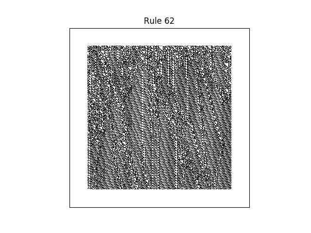 rule 62 with random initial conditions