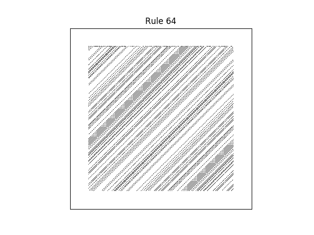 rule 64 with random initial conditions
