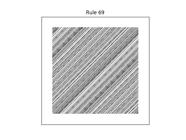 rule 69 with random initial conditions