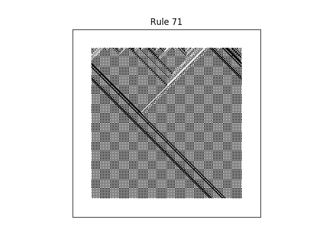rule 71 with random initial conditions