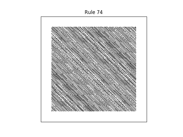 rule 74 with random initial conditions