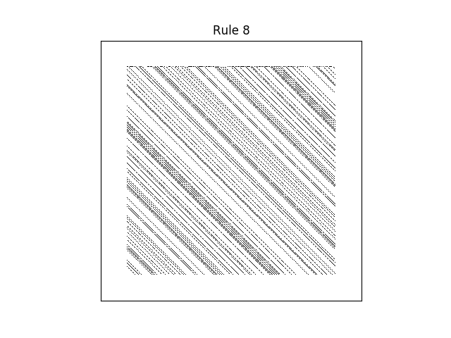 rule 8 with random initial conditions
