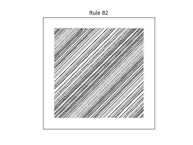rule 82 with random initial conditions