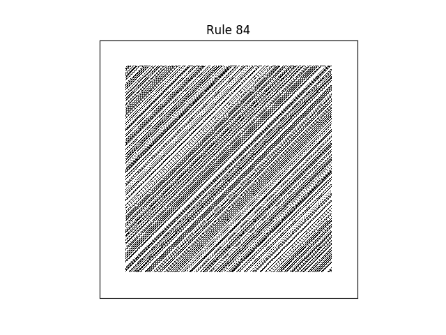 rule 84 with random initial conditions