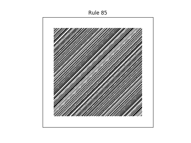 rule 85 with random initial conditions