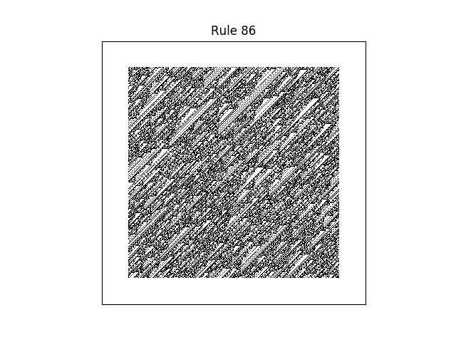 rule 86 with random initial conditions