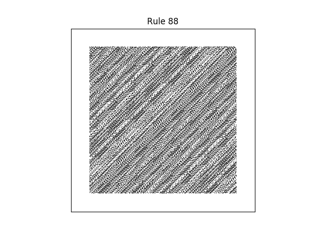 rule 88 with random initial conditions