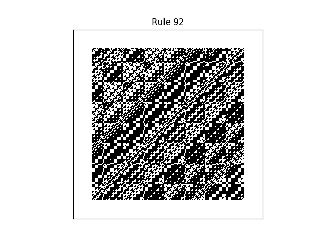 rule 92 with random initial conditions