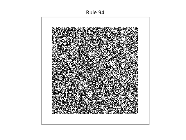 rule 94 with random initial conditions