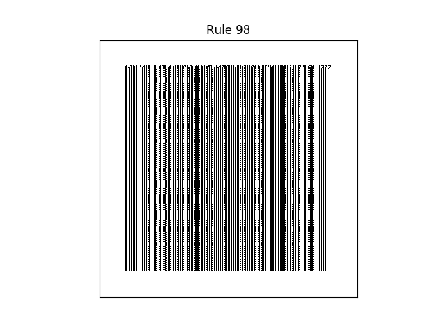 rule 98 with random initial conditions