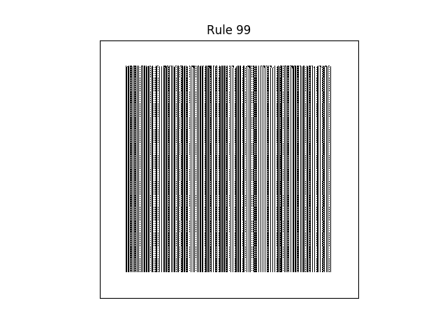 rule 99 with random initial conditions