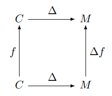 \begin{diagram}   C & \rTo^{\Delta} & M \\   \uTo^{f} & & \uTo_{\Delta f} \\   C & \rTo^{\Delta} & M  \end{diagram}